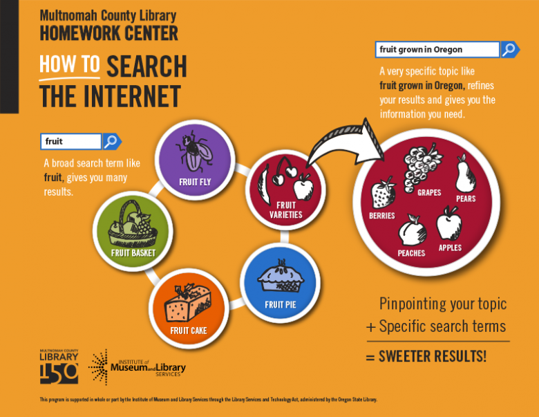 How to Search the Internet - link to info graphic