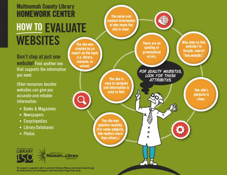 How to Evaluate Websites infographic and link to larger image