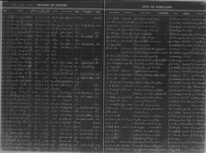 A page from the Ledger Index, showing December 1913 deaths.  Click for a bigger version.