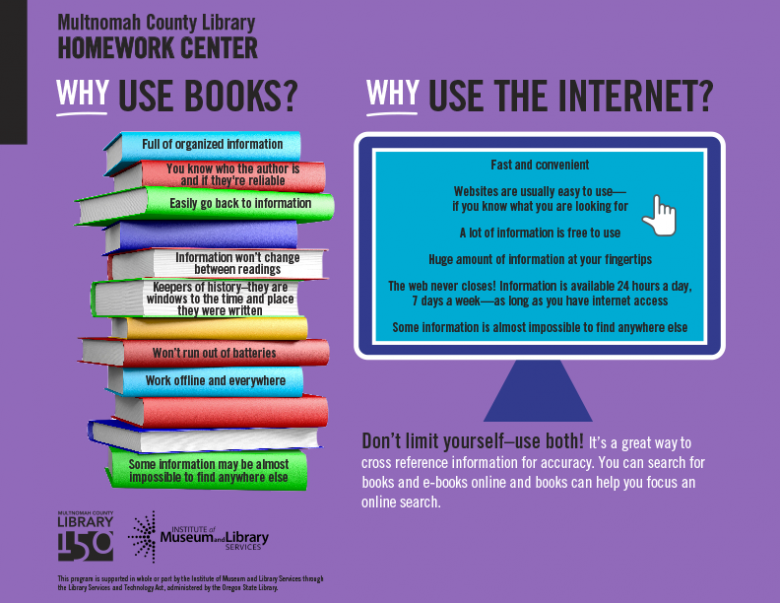 Why Use Books or the Web - link to info graphic