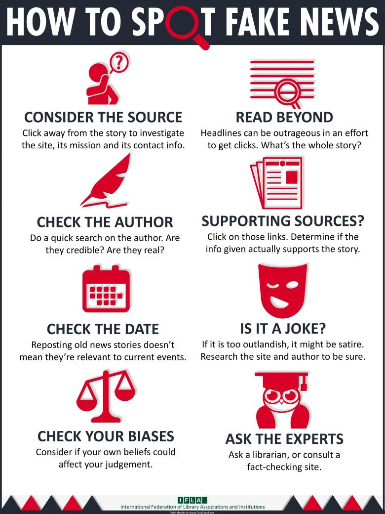 Infographic on fake news