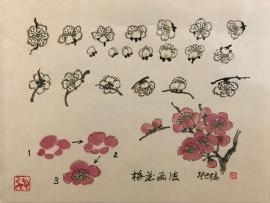 Chinese Brush Painting Basic
